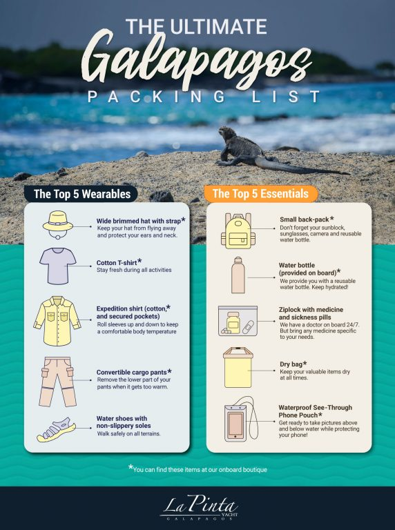Galapagos packing list